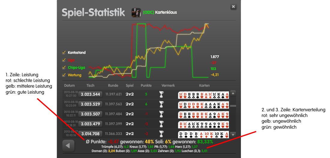 2015-09-26-stats-update